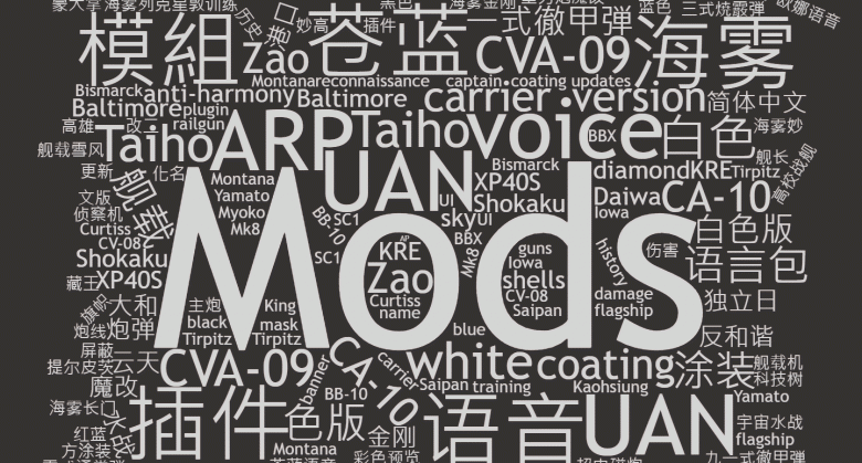 WordCloud (2)