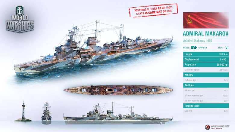 0 6 6 the Soviet Cruiser makaluofuhaijun 6 gold coins | SEA
